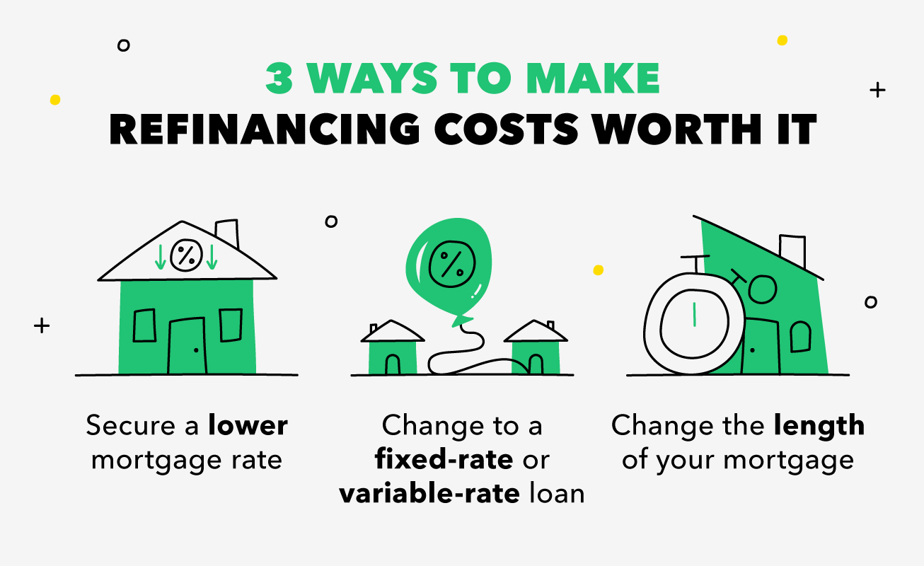 How-Much-Does-It-Cost-to-Refinance-2